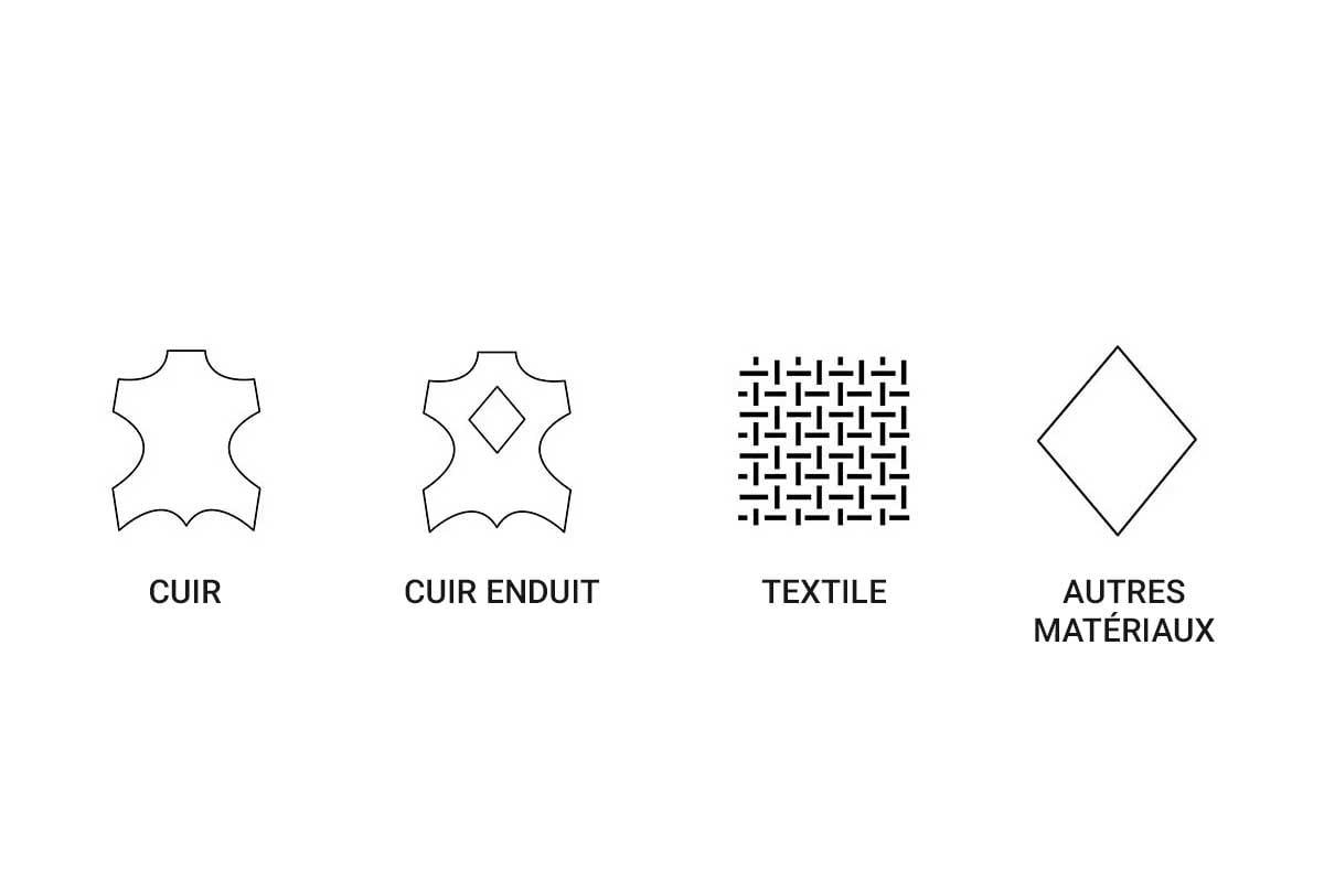 https://www.marques-de-france.fr/wp-content/uploads/2019/07/pictogrammes-des-chaussures-cuir-cuir-enduit-textile.jpg